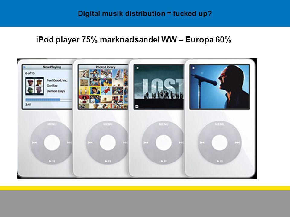 Digital musik distribution = fucked up? iPod player 75% marknadsandel WW – Europa 60%