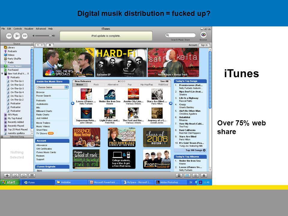 Digital musik distribution = fucked up? Over 75% web share iTunes