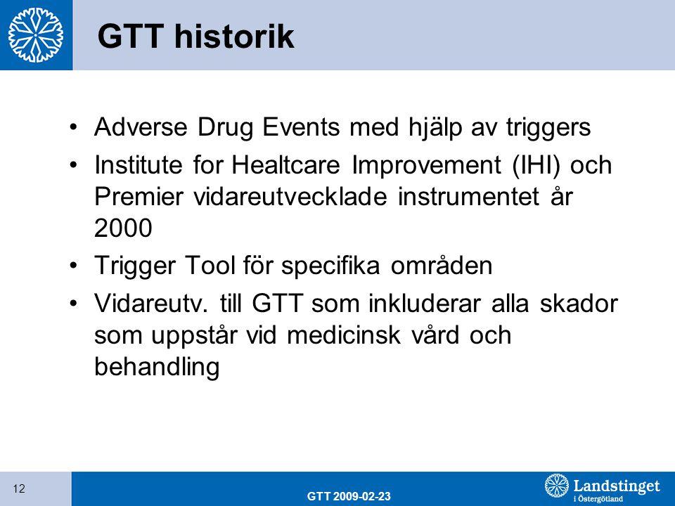 GTT 2009-02-23 12 GTT historik Adverse Drug Events med hjälp av triggers Institute for Healtcare Improvement (IHI) och Premier vidareutvecklade instru
