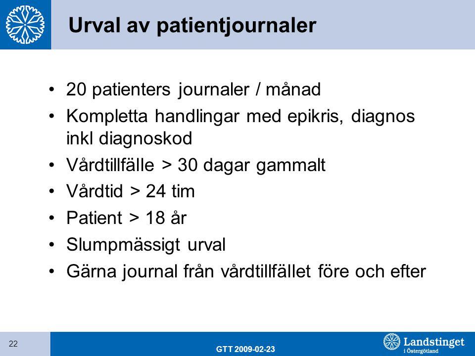 GTT 2009-02-23 22 Urval av patientjournaler 20 patienters journaler / månad Kompletta handlingar med epikris, diagnos inkl diagnoskod Vårdtillfälle >