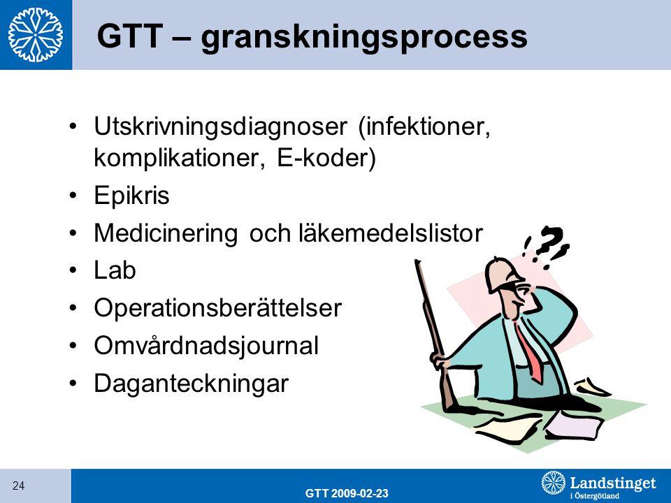 GTT 2009-02-23 24 GTT – granskningsprocess Utskrivningsdiagnoser (infektioner, komplikationer, E-koder) Epikris Medicinering och läkemedelslistor Lab