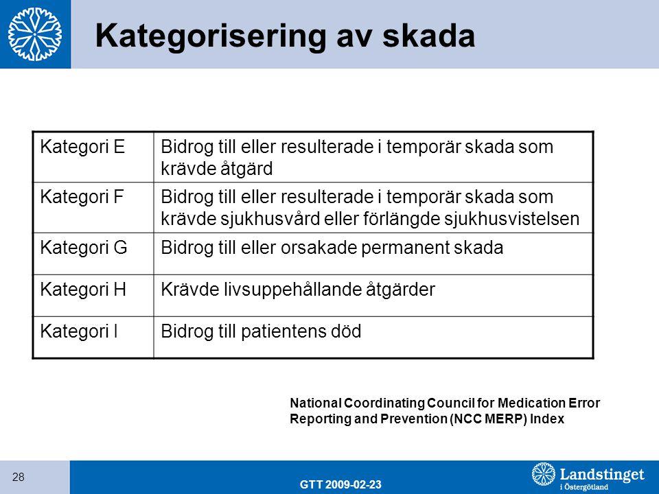 GTT 2009-02-23 28 Kategorisering av skada Kategori EBidrog till eller resulterade i temporär skada som krävde åtgärd Kategori FBidrog till eller resul
