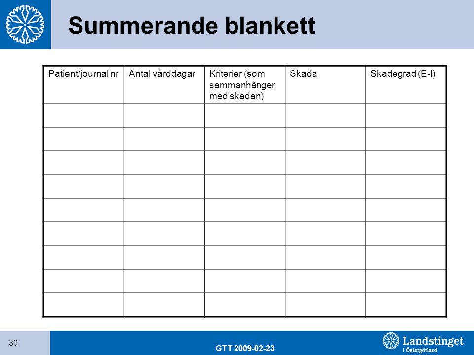 GTT 2009-02-23 30 Summerande blankett Patient/journal nrAntal vårddagarKriterier (som sammanhänger med skadan) SkadaSkadegrad (E-I)