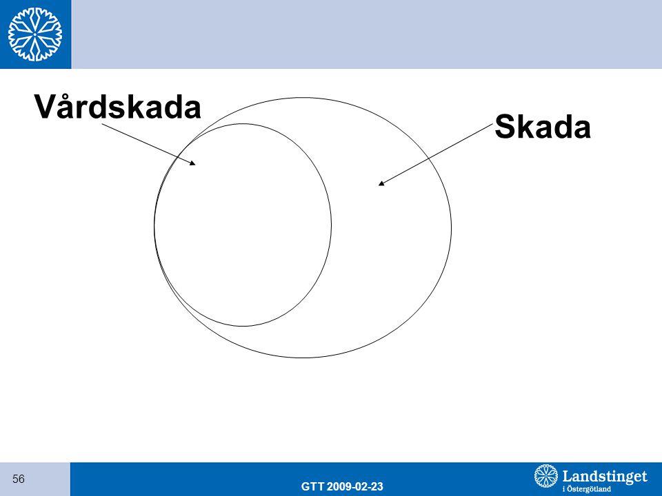 GTT 2009-02-23 56 Skada Vårdskada