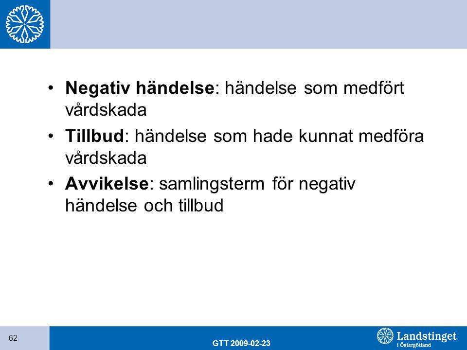 GTT 2009-02-23 62 Negativ händelse: händelse som medfört vårdskada Tillbud: händelse som hade kunnat medföra vårdskada Avvikelse: samlingsterm för neg