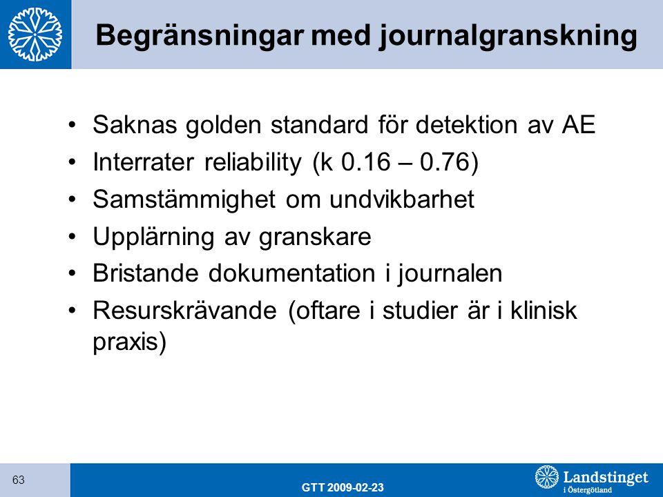 GTT 2009-02-23 63 Begränsningar med journalgranskning Saknas golden standard för detektion av AE Interrater reliability (k 0.16 – 0.76) Samstämmighet