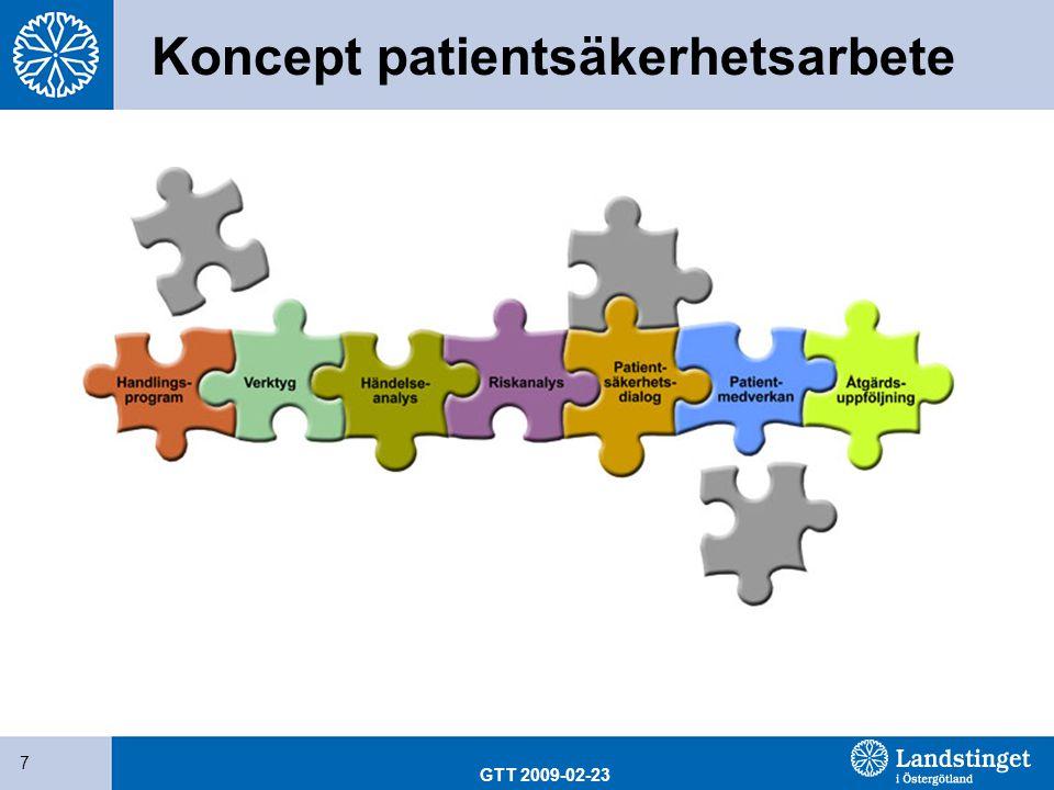 GTT 2009-02-23 28 Kategorisering av skada Kategori EBidrog till eller resulterade i temporär skada som krävde åtgärd Kategori FBidrog till eller resulterade i temporär skada som krävde sjukhusvård eller förlängde sjukhusvistelsen Kategori GBidrog till eller orsakade permanent skada Kategori HKrävde livsuppehållande åtgärder Kategori IBidrog till patientens död National Coordinating Council for Medication Error Reporting and Prevention (NCC MERP) Index