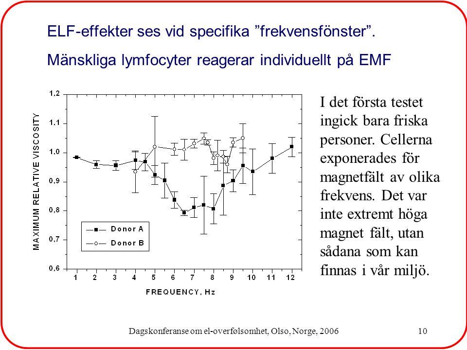 Dagskonferanse om el-overfølsomhet, Olso, Norge, 200610 ELF-effekter ses vid specifika frekvensfönster .