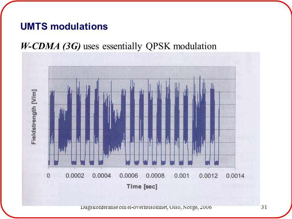 Dagskonferanse om el-overfølsomhet, Olso, Norge, 200631 UMTS modulations W-CDMA (3G) uses essentially QPSK modulation