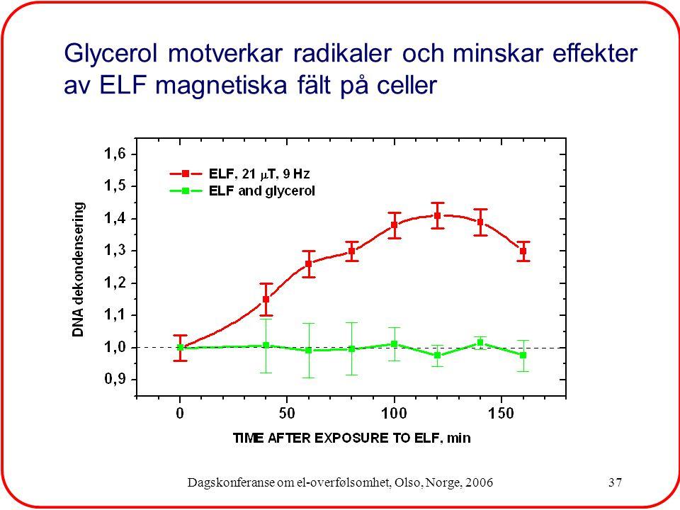 Dagskonferanse om el-overfølsomhet, Olso, Norge, 200637 Glycerol motverkar radikaler och minskar effekter av ELF magnetiska fält på celler