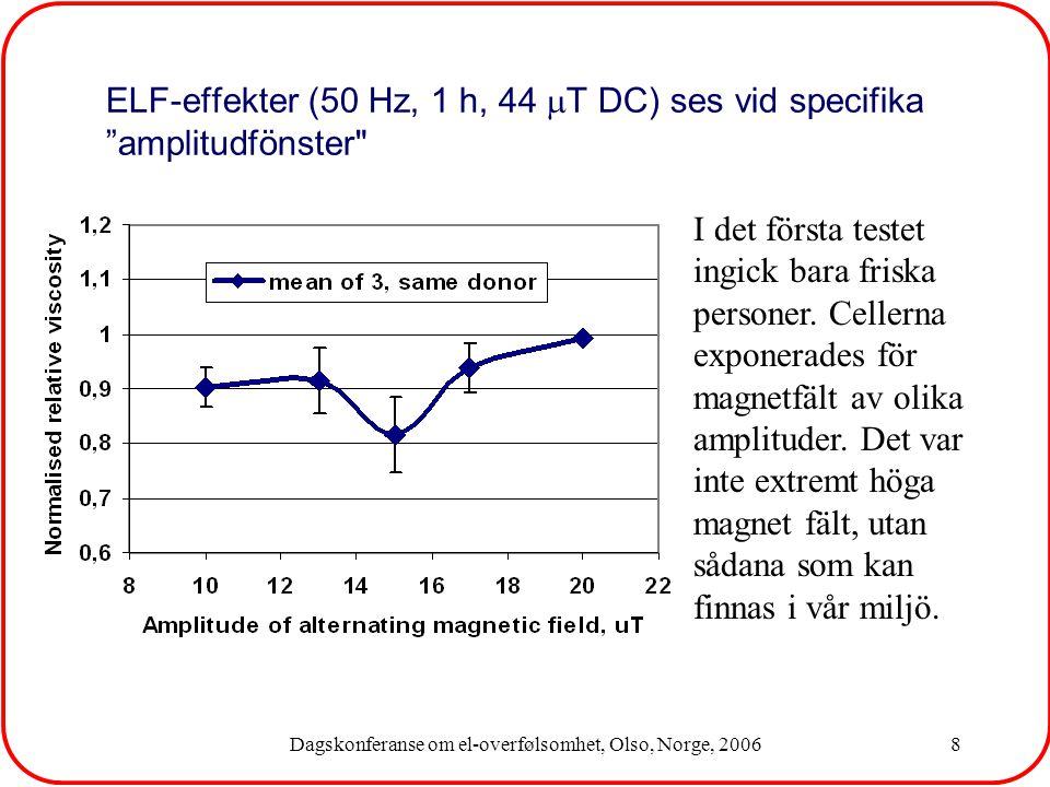 Dagskonferanse om el-overfølsomhet, Olso, Norge, 20068 ELF-effekter (50 Hz, 1 h, 44  T DC) ses vid specifika amplitudfönster I det första testet ingick bara friska personer.
