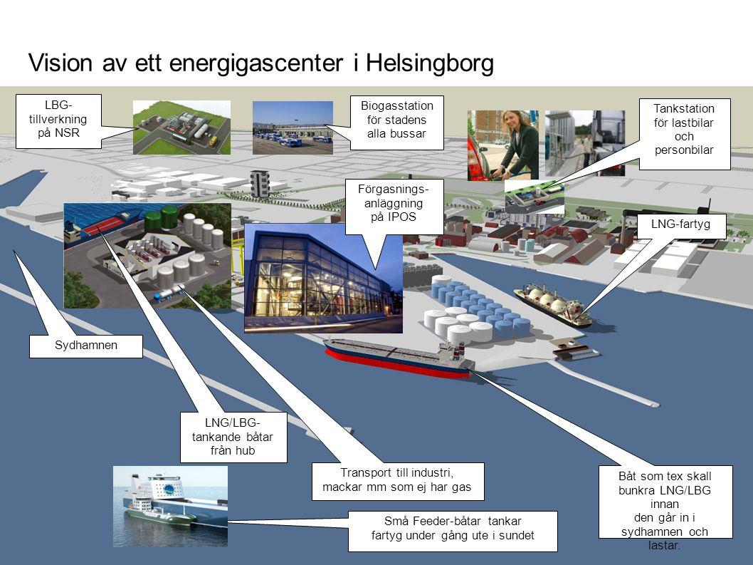 Vision av ett energigascenter i Helsingborg 15 LNG-fartyg Sydhamnen Små Feeder-båtar tankar fartyg under gång ute i sundet Förgasnings- anläggning på IPOS LBG- tillverkning på NSR Båt som tex skall bunkra LNG/LBG innan den går in i sydhamnen och lastar.