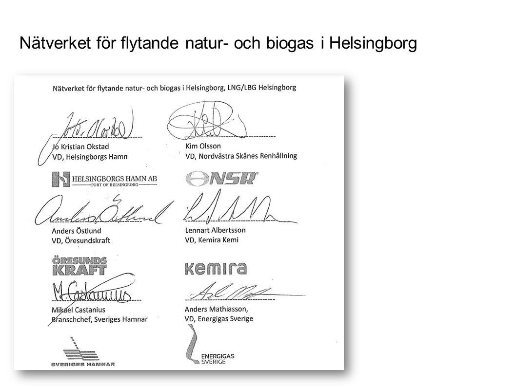 Nätverket för flytande natur- och biogas i Helsingborg