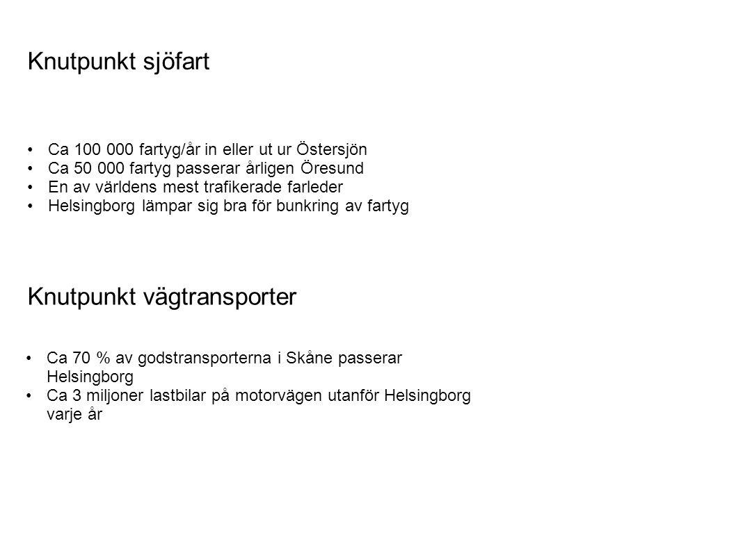 Ca 100 000 fartyg/år in eller ut ur Östersjön Ca 50 000 fartyg passerar årligen Öresund En av världens mest trafikerade farleder Helsingborg lämpar sig bra för bunkring av fartyg Knutpunkt vägtransporter Ca 70 % av godstransporterna i Skåne passerar Helsingborg Ca 3 miljoner lastbilar på motorvägen utanför Helsingborg varje år Knutpunkt sjöfart