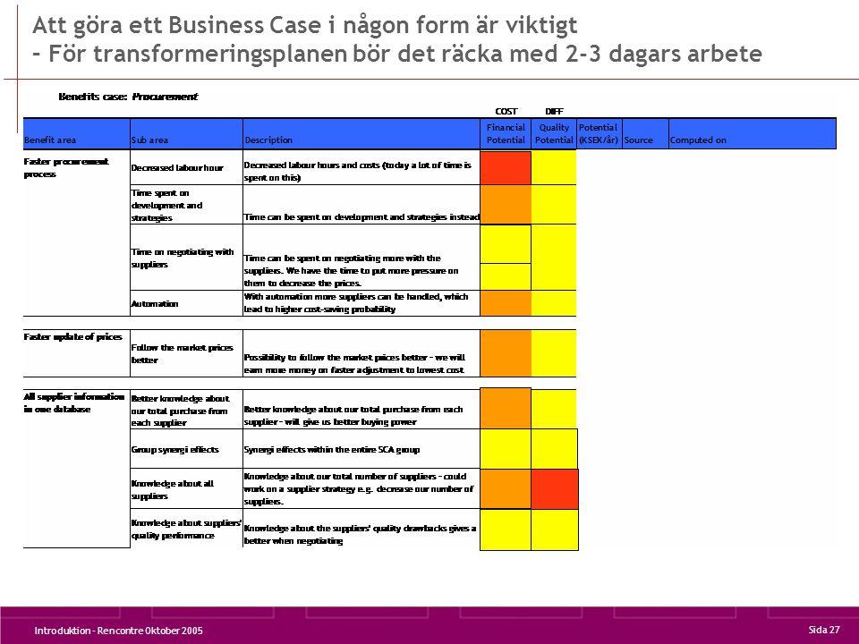 Introduktion - Rencontre Oktober 2005 Sida 27 Att göra ett Business Case i någon form är viktigt – För transformeringsplanen bör det räcka med 2-3 dagars arbete