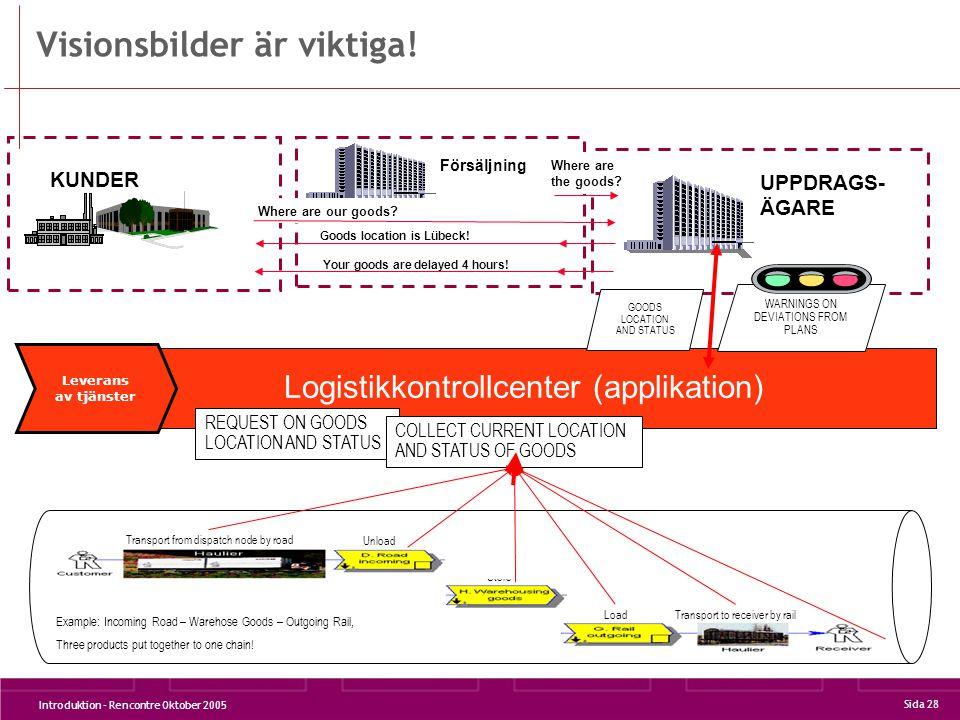 Introduktion - Rencontre Oktober 2005 Sida 28 Logistikkontrollcenter (applikation) Visionsbilder är viktiga.