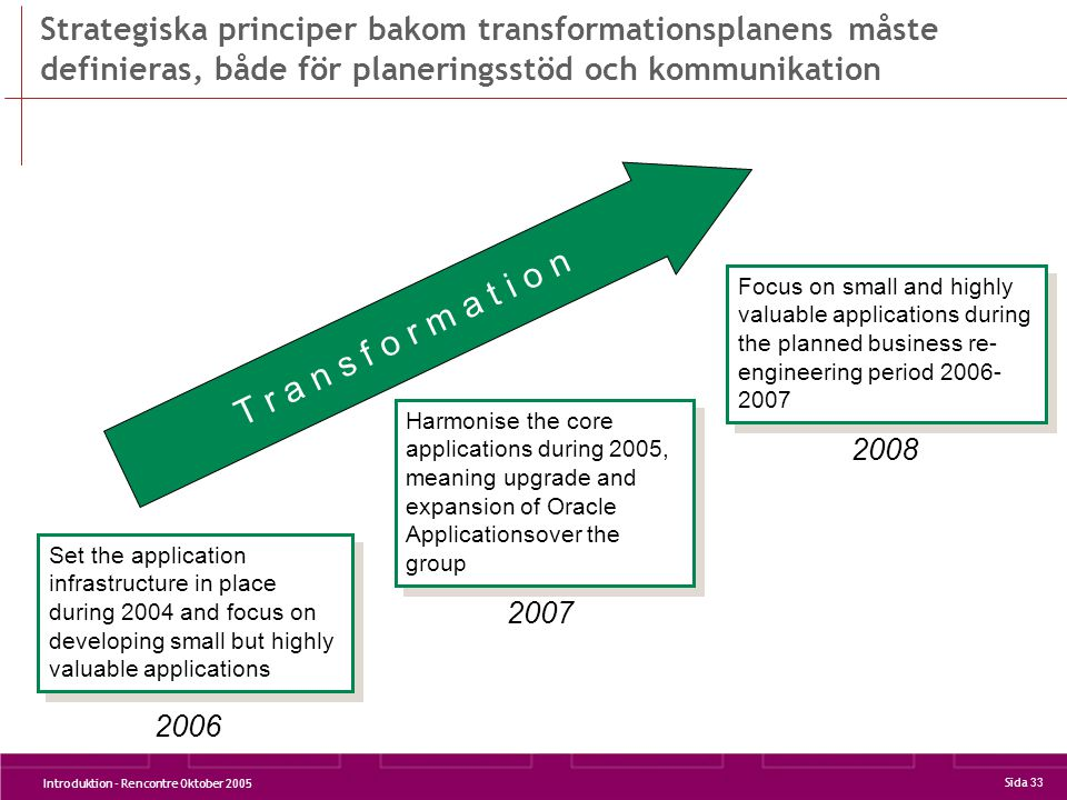 Introduktion - Rencontre Oktober 2005 Sida 33 Strategiska principer bakom transformationsplanens måste definieras, både för planeringsstöd och kommunikation 2006 2007 2008 T r a n s f o r m a t i o n Focus on small and highly valuable applications during the planned business re- engineering period 2006- 2007 Harmonise the core applications during 2005, meaning upgrade and expansion of Oracle Applicationsover the group Set the application infrastructure in place during 2004 and focus on developing small but highly valuable applications