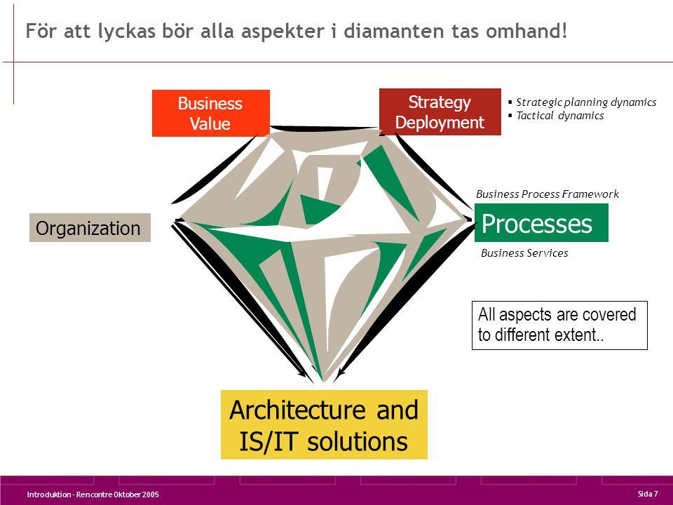 Introduktion - Rencontre Oktober 2005 Sida 7 För att lyckas bör alla aspekter i diamanten tas omhand.
