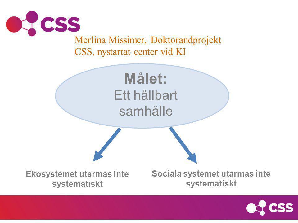 Målet: Ett hållbart samhälle Ekosystemet utarmas inte systematiskt Sociala systemet utarmas inte systematiskt Merlina Missimer, Doktorandprojekt CSS,
