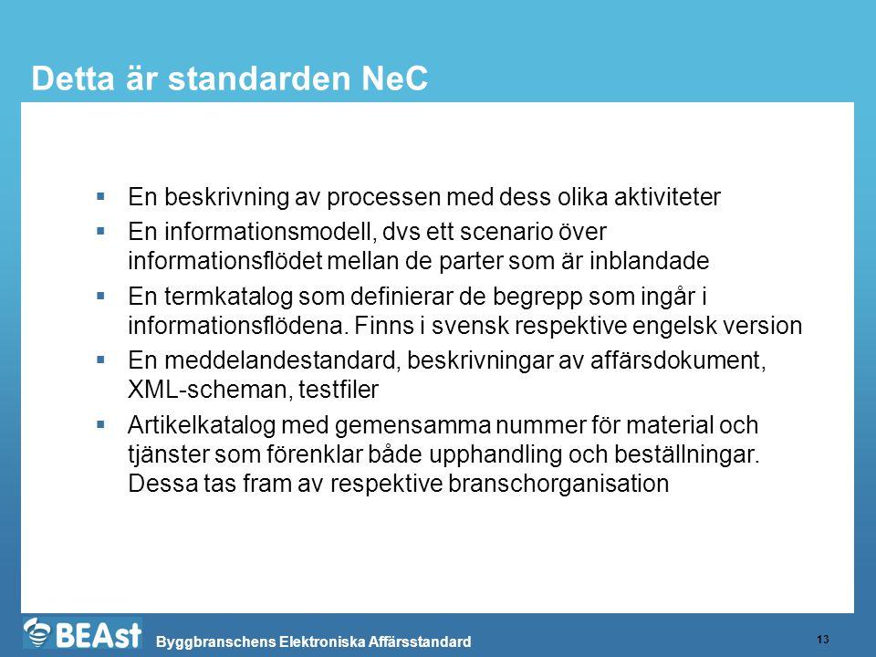 Byggbranschens Elektroniska Affärsstandard Detta är standarden NeC 13  En beskrivning av processen med dess olika aktiviteter  En informationsmodell, dvs ett scenario över informationsflödet mellan de parter som är inblandade  En termkatalog som definierar de begrepp som ingår i informationsflödena.
