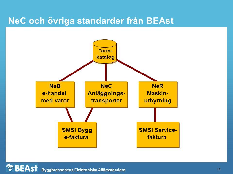 Byggbranschens Elektroniska Affärsstandard NeC och övriga standarder från BEAst 15 NeB e-handel med varor NeB e-handel med varor NeR Maskin- uthyrning NeR Maskin- uthyrning NeC Anläggnings- transporter NeC Anläggnings- transporter SMSI Bygg e-faktura SMSI Bygg e-faktura SMSI Service- faktura SMSI Service- faktura Term- katalog