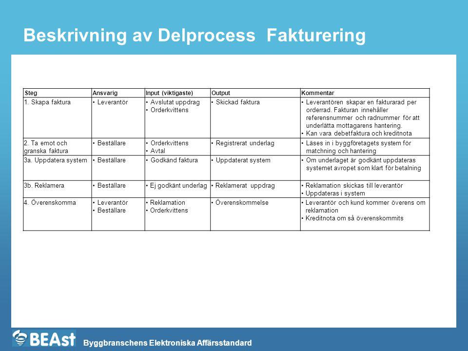 Byggbranschens Elektroniska Affärsstandard Delprocess: Efter utfört uppdrag, Uppföljning 34 Rapport- mottagare Rapport- avsändare 1.