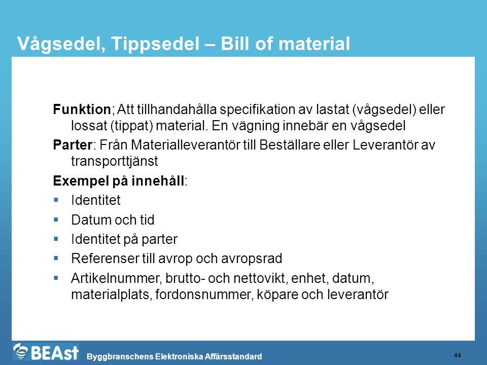 Byggbranschens Elektroniska Affärsstandard Vågsedel, Tippsedel – Bill of material 44 Funktion; Att tillhandahålla specifikation av lastat (vågsedel) eller lossat (tippat) material.