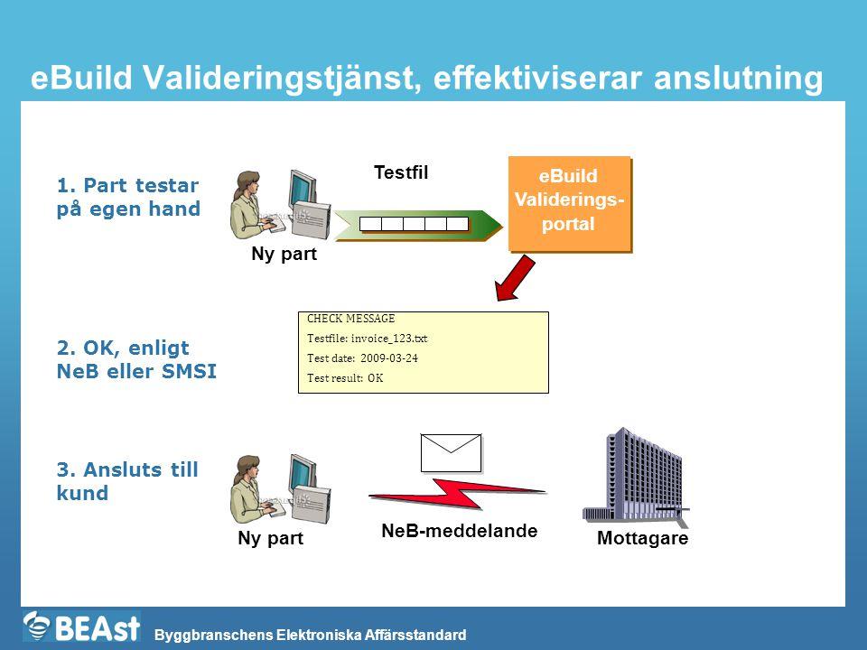 Byggbranschens Elektroniska Affärsstandard eBuild Valideringstjänst, effektiviserar anslutning eBuild Validerings- portal eBuild Validerings- portal Intern datafil 1.
