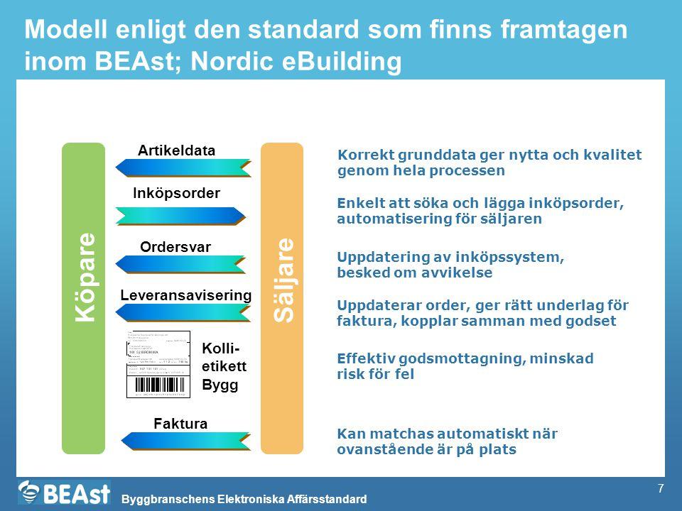 Byggbranschens Elektroniska Affärsstandard 7 Modell enligt den standard som finns framtagen inom BEAst; Nordic eBuilding Korrekt grunddata ger nytta och kvalitet genom hela processen Enkelt att söka och lägga inköpsorder, automatisering för säljaren Uppdatering av inköpssystem, besked om avvikelse Artikeldata Uppdaterar order, ger rätt underlag för faktura, kopplar samman med godset Effektiv godsmottagning, minskad risk för fel Kan matchas automatiskt när ovanstående är på plats Inköpsorder Ordersvar Leveransavisering Faktura Kolli- etikett Bygg Köpare Säljare