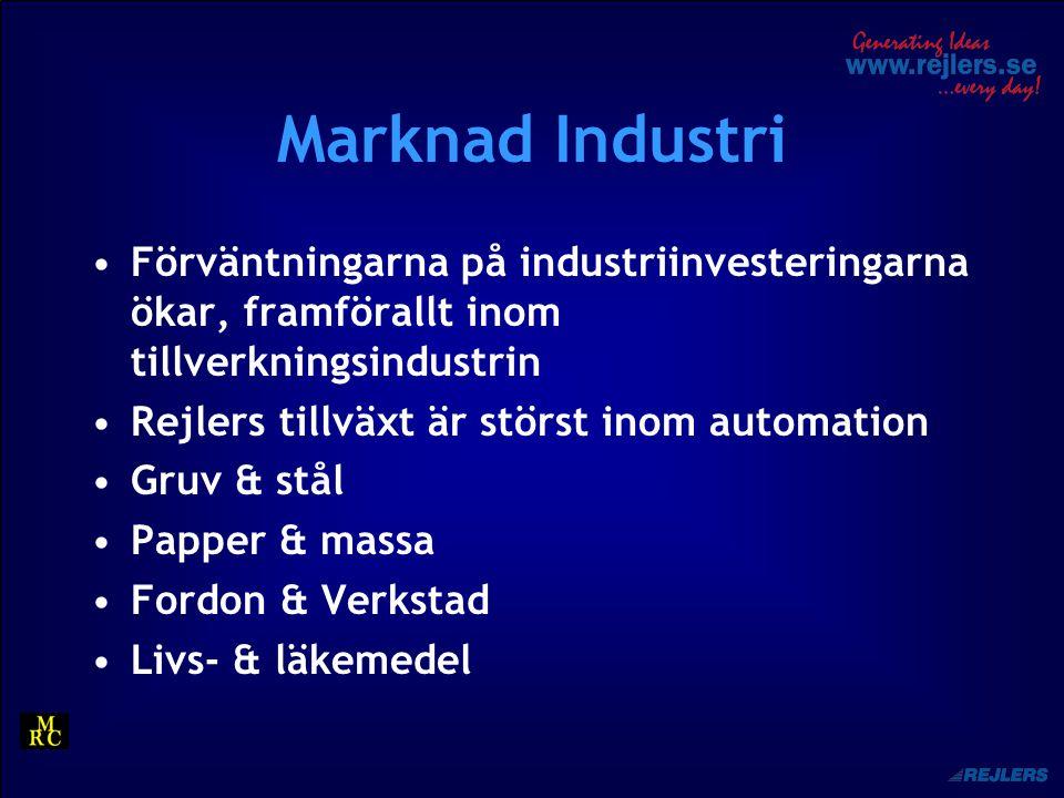 Marknad Industri Förväntningarna på industriinvesteringarna ökar, framförallt inom tillverkningsindustrin Rejlers tillväxt är störst inom automation Gruv & stål Papper & massa Fordon & Verkstad Livs- & läkemedel