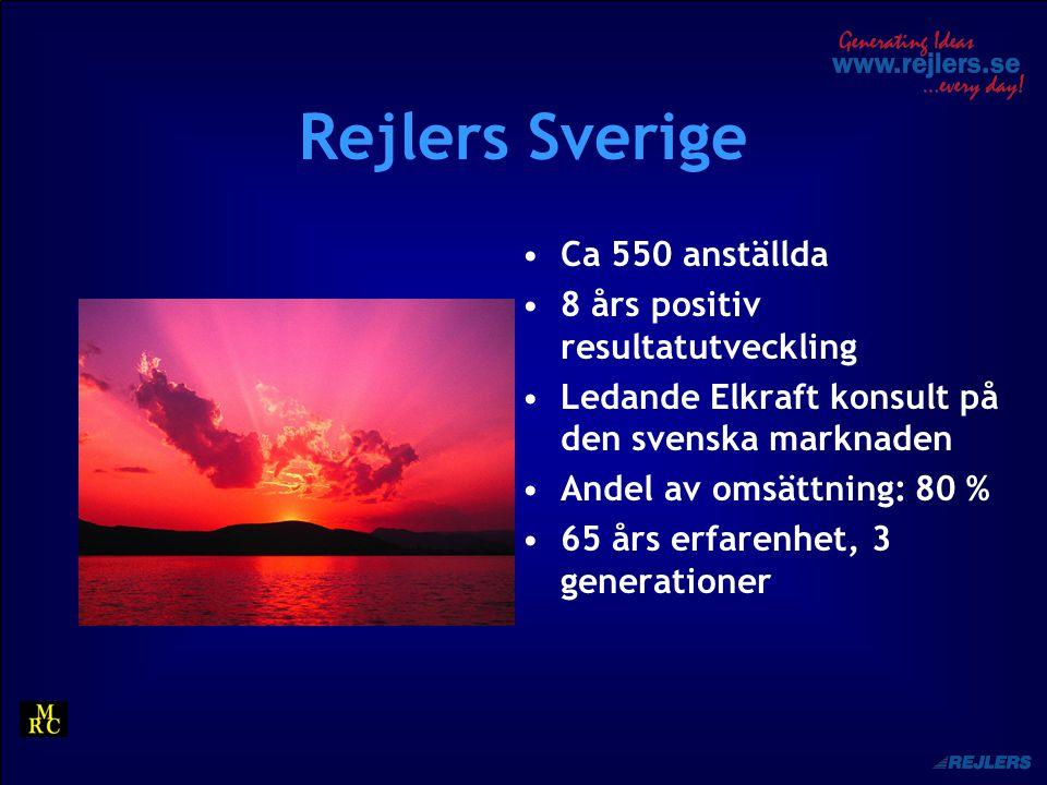 Målsättning Rejlers målsättning är att år 2010 vara minst 1000 medarbetare och omsätta 1 miljard med bibehållen lönsamhet.