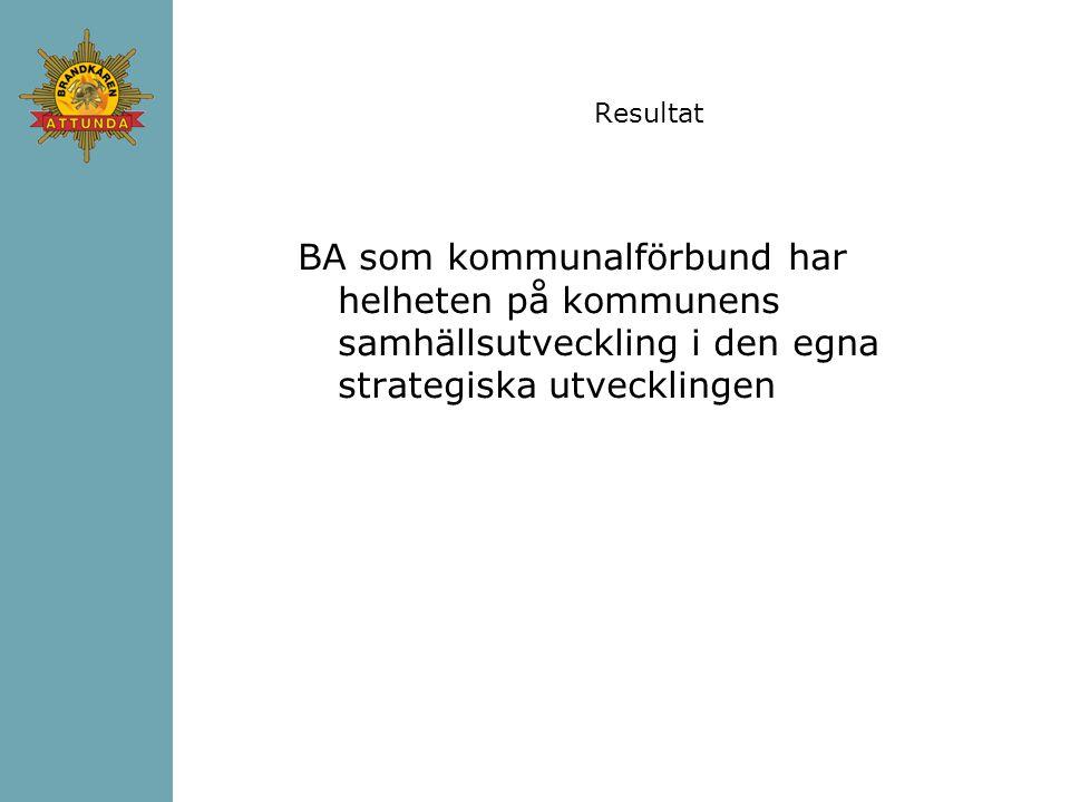Resultat BA som kommunalförbund har helheten på kommunens samhällsutveckling i den egna strategiska utvecklingen