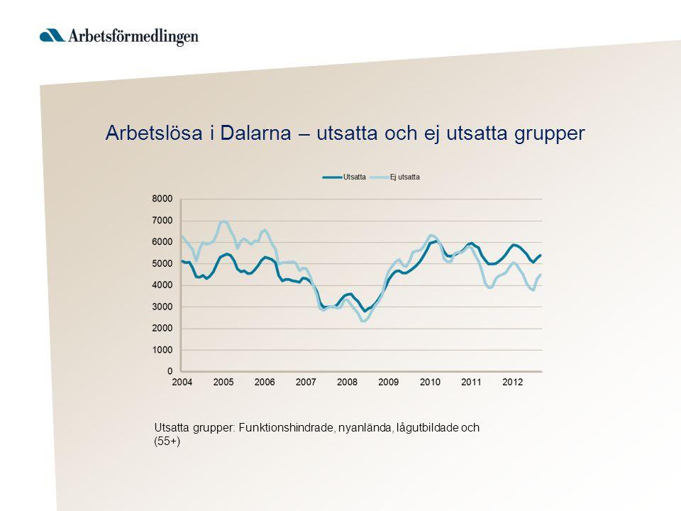 Arbetslösa i Dalarna – utsatta och ej utsatta grupper Utsatta grupper: Funktionshindrade, nyanlända, lågutbildade och (55+)
