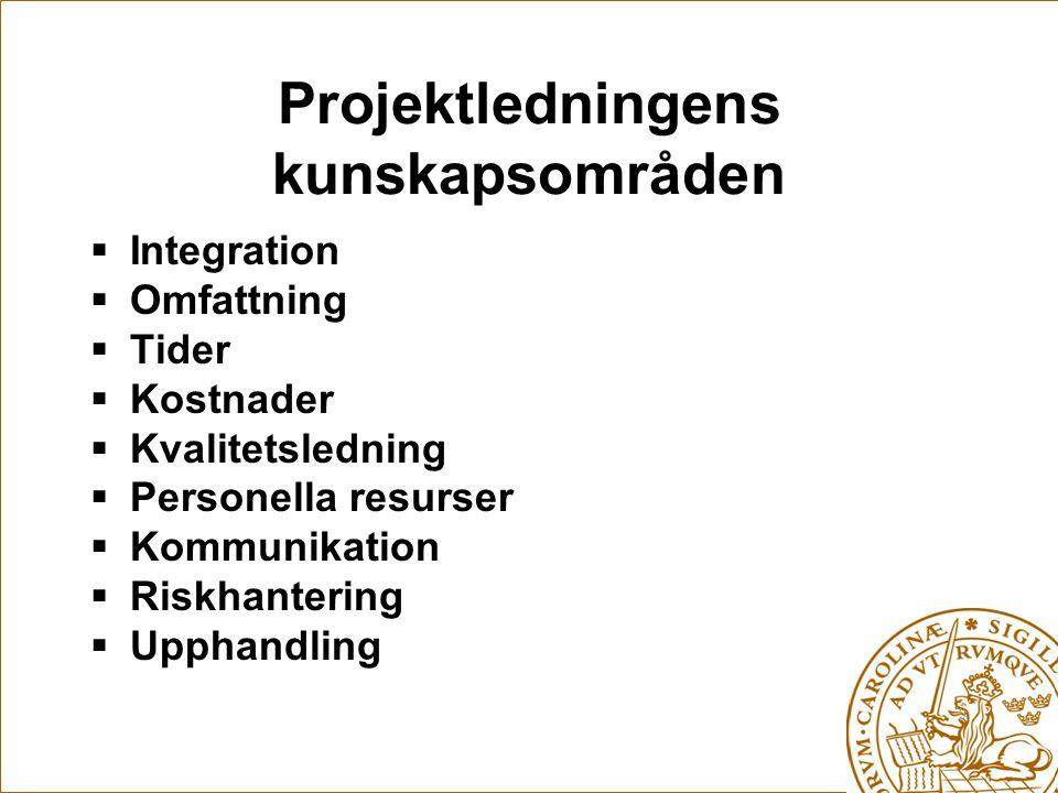 Projektledningens kunskapsområden  Integration  Omfattning  Tider  Kostnader  Kvalitetsledning  Personella resurser  Kommunikation  Riskhantering  Upphandling