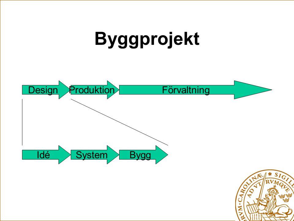 Byggprojekt DesignProduktionFörvaltning IdéSystemBygg