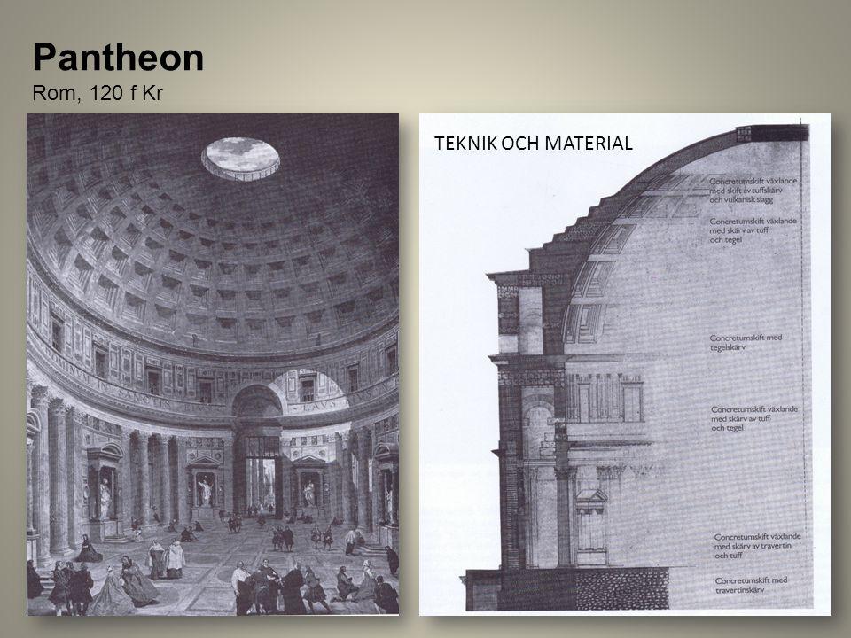 Pantheon Rom, 120 f Kr TEKNIK OCH MATERIAL