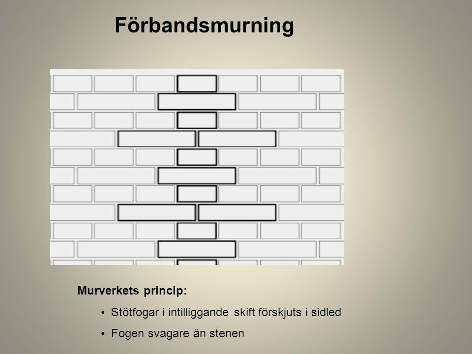 Förbandsmurning Murverkets princip: Stötfogar i intilliggande skift förskjuts i sidled Fogen svagare än stenen