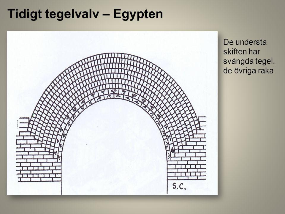 Tidigt tegelvalv – Egypten De understa skiften har svängda tegel, de övriga raka