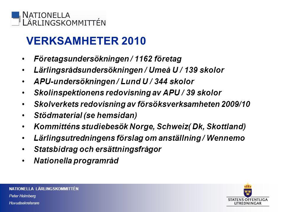 NATIONELLA LÄRLINGSKOMMITTÉN Peter Holmberg Huvudsekreterare Företagsundersökning (Governo, NLK sekretariat) - Enkät till 1162 företag och 30 intervjuer samt erfarenheter från en företagsreferensgrupp Lärlingsrådsundersökning (Umeå Universitet, Lemar/Olofsson) - Enkät till 139 skolor, 16 intervjuer med företrädare från arbetslivet Analys & faktaunderlag
