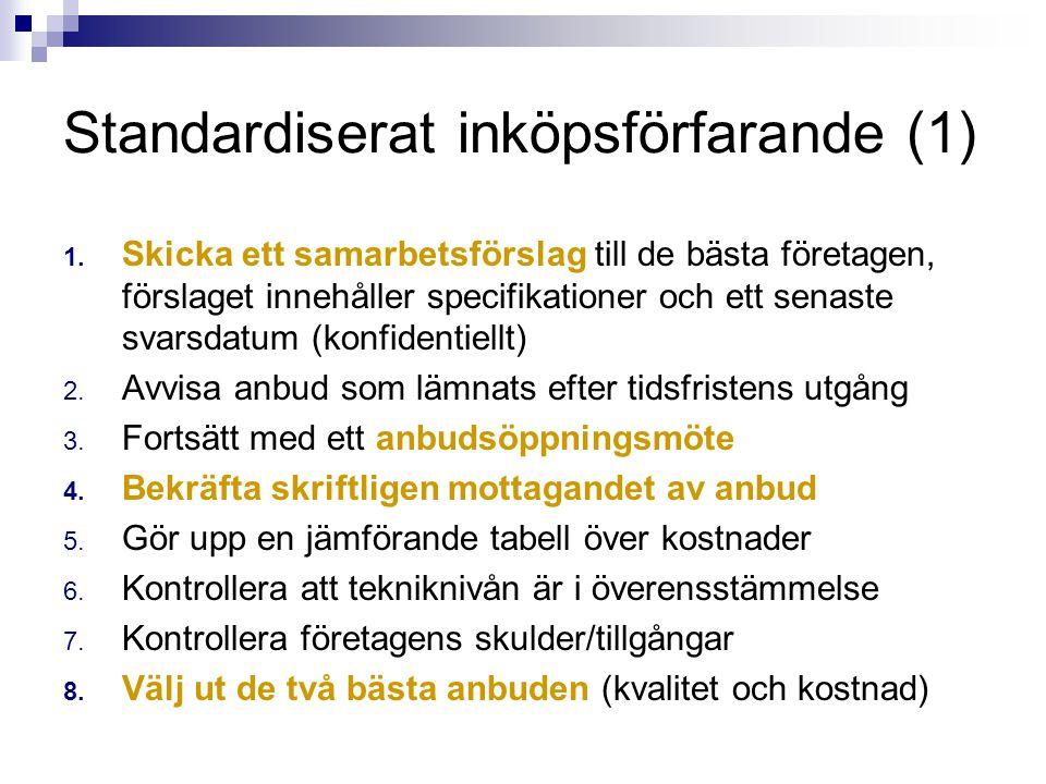 Standardiserat inköpsförfarande (2) 9.Kontrollera referenser 10.