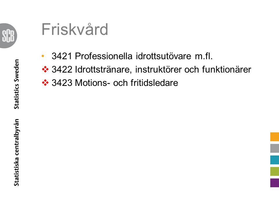 Friskvård 3421 Professionella idrottsutövare m.fl.  3422 Idrottstränare, instruktörer och funktionärer  3423 Motions- och fritidsledare