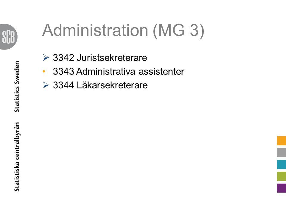Administration (MG 3)  3342 Juristsekreterare 3343 Administrativa assistenter  3344 Läkarsekreterare