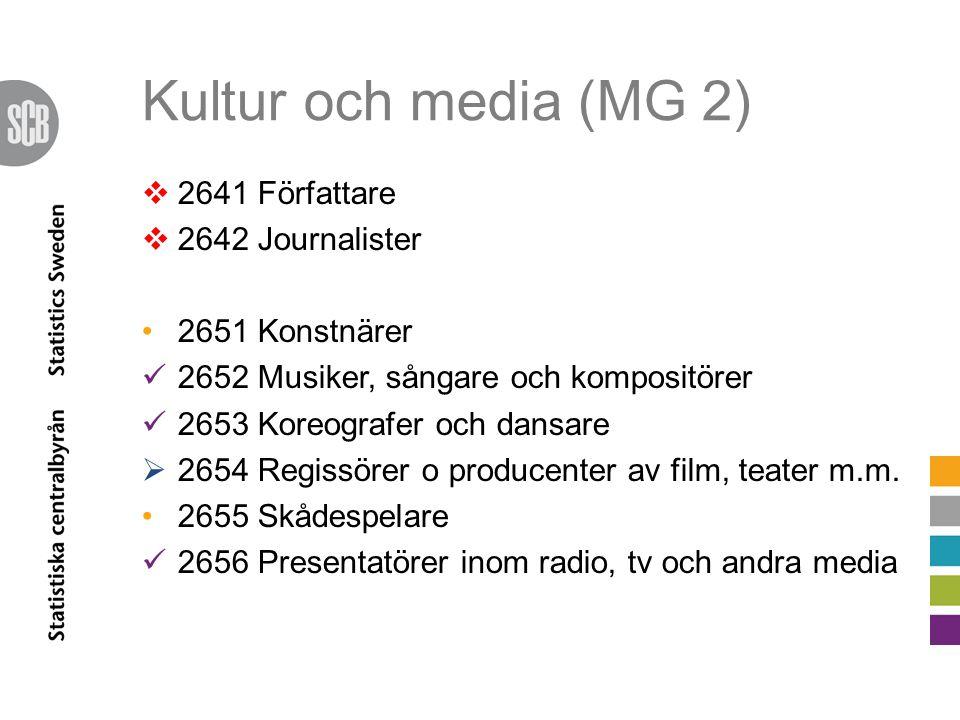 Kultur och media (MG 2)  2641 Författare  2642 Journalister 2651 Konstnärer 2652 Musiker, sångare och kompositörer 2653 Koreografer och dansare  2654 Regissörer o producenter av film, teater m.m.