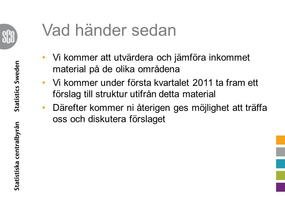 Vad händer sedan Vi kommer att utvärdera och jämföra inkommet material på de olika områdena Vi kommer under första kvartalet 2011 ta fram ett förslag