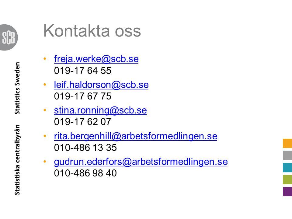 Kontakta oss freja.werke@scb.se 019-17 64 55freja.werke@scb.se leif.haldorson@scb.se 019-17 67 75leif.haldorson@scb.se stina.ronning@scb.se 019-17 62
