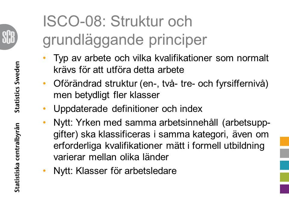 ISCO-08: Struktur och grundläggande principer Typ av arbete och vilka kvalifikationer som normalt krävs för att utföra detta arbete Oförändrad struktur (en-, två- tre- och fyrsiffernivå) men betydligt fler klasser Uppdaterade definitioner och index Nytt: Yrken med samma arbetsinnehåll (arbetsupp- gifter) ska klassificeras i samma kategori, även om erforderliga kvalifikationer mätt i formell utbildning varierar mellan olika länder Nytt: Klasser för arbetsledare