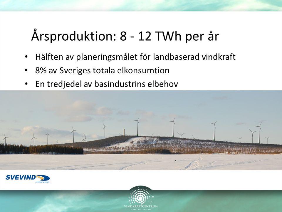 Årsproduktion: 8 - 12 TWh per år Hälften av planeringsmålet för landbaserad vindkraft 8% av Sveriges totala elkonsumtion En tredjedel av basindustrins elbehov