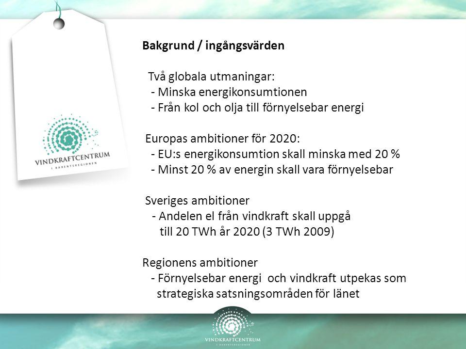 Bakgrund / ingångsvärden Två globala utmaningar: - Minska energikonsumtionen - Från kol och olja till förnyelsebar energi Europas ambitioner för 2020: - EU:s energikonsumtion skall minska med 20 % - Minst 20 % av energin skall vara förnyelsebar Sveriges ambitioner - Andelen el från vindkraft skall uppgå till 20 TWh år 2020 (3 TWh 2009) Regionens ambitioner - Förnyelsebar energi och vindkraft utpekas som strategiska satsningsområden för länet