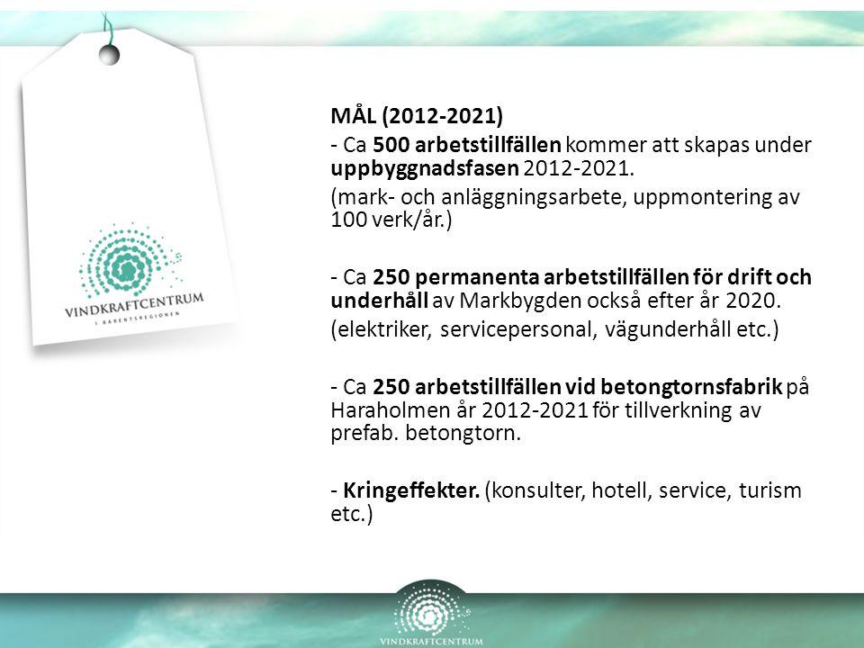 MÅL (2012-2021) - Ca 500 arbetstillfällen kommer att skapas under uppbyggnadsfasen 2012-2021. (mark- och anläggningsarbete, uppmontering av 100 verk/å