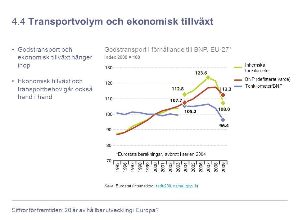 Siffror för framtiden: 20 år av hållbar utveckling i Europa? 4.4 Transportvolym och ekonomisk tillväxt Godstransport och ekonomisk tillväxt hänger iho